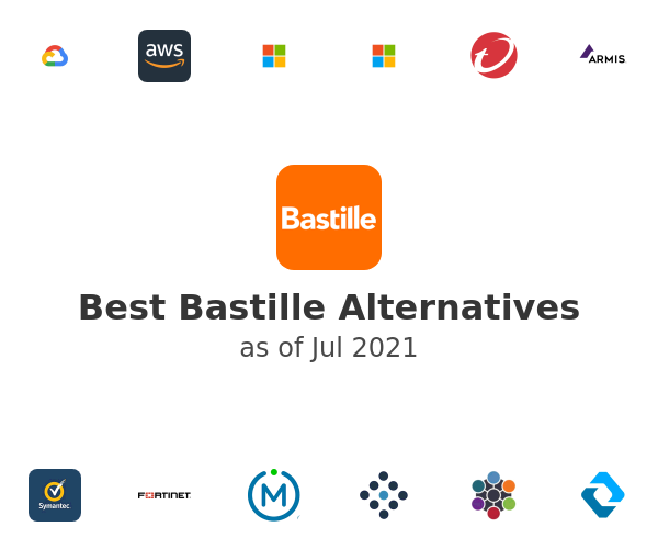 Best Bastille Alternatives