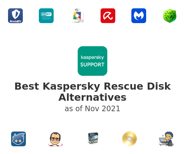 Best Kaspersky Rescue Disk Alternatives
