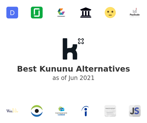 Best Kununu Alternatives