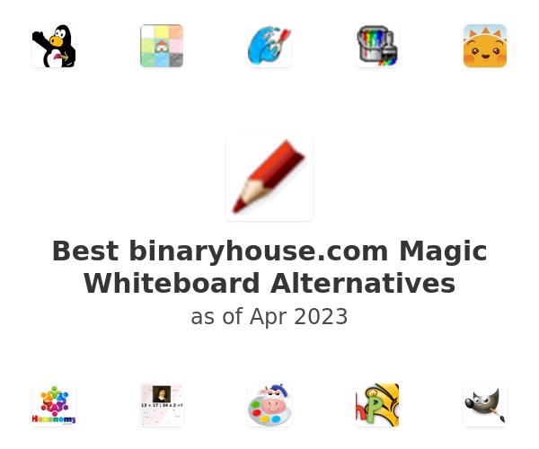 Best Magic Whiteboard Alternatives