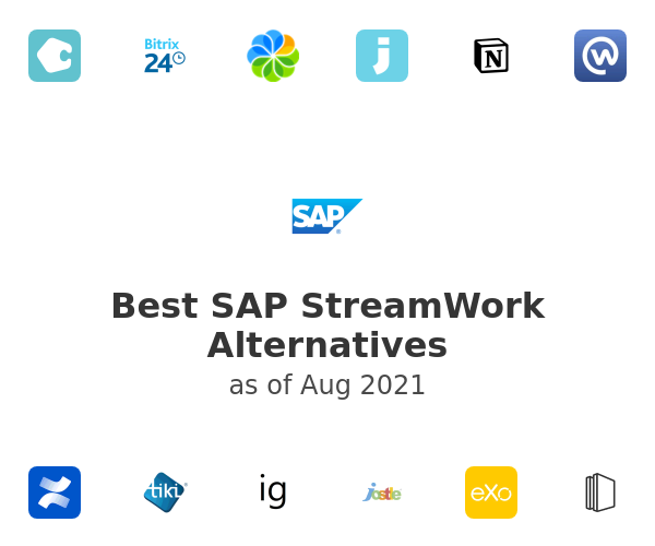 Best SAP StreamWork Alternatives