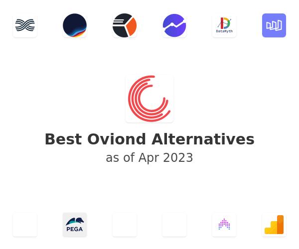 Best Oviond Alternatives