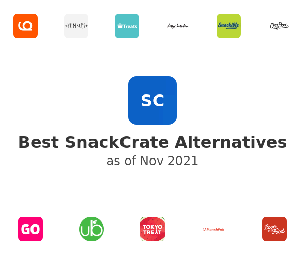 Best SnackCrate Alternatives