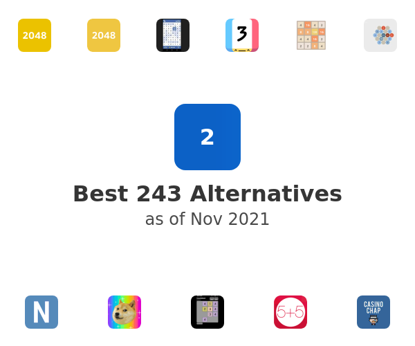 Best 243 Alternatives
