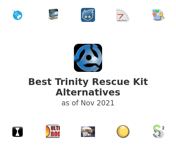 Best Trinity Rescue Kit Alternatives