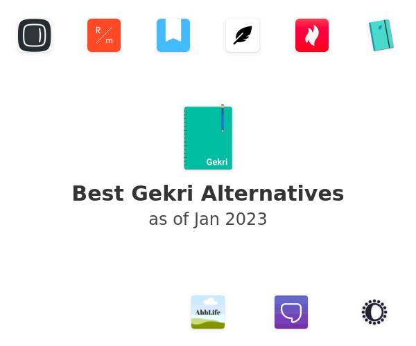 Best Gekri Alternatives