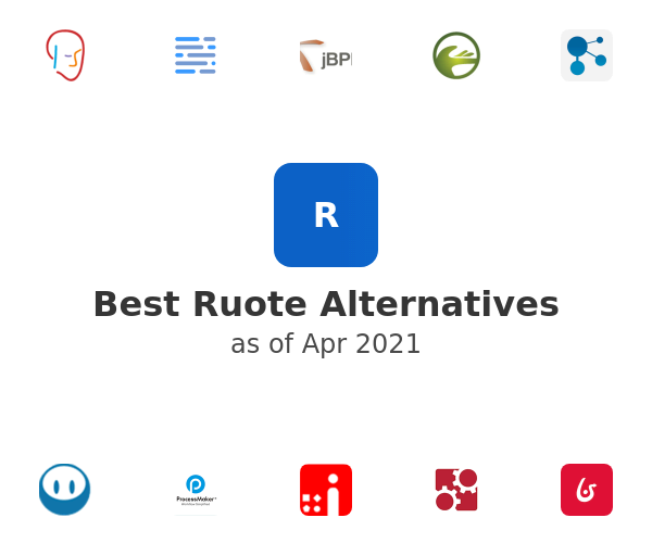 Best Ruote Alternatives