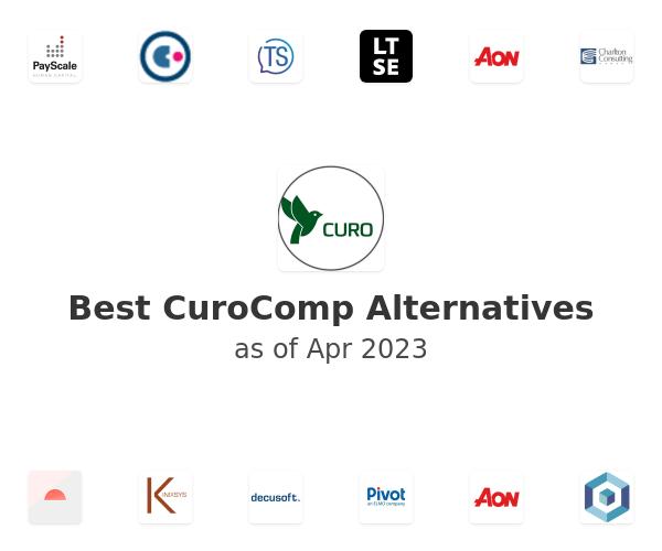 Best CuroComp Alternatives