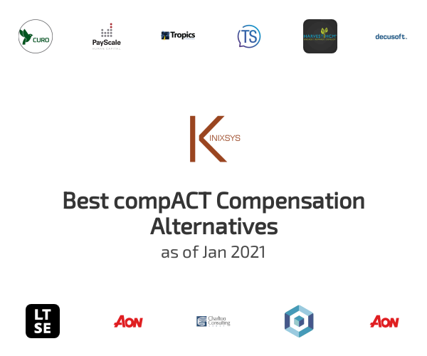 Best compACT Compensation Alternatives