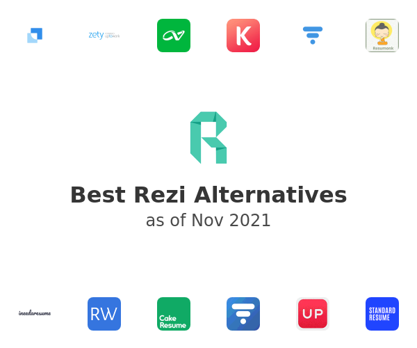 Best Rezi Alternatives