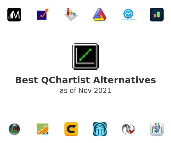 Best QChartist Alternatives