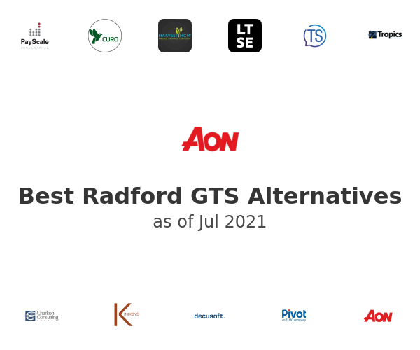 Best Radford GTS Alternatives