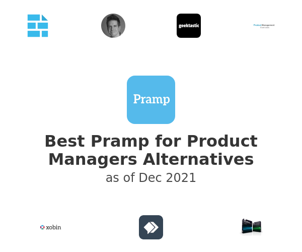 Best Pramp for Product Managers Alternatives