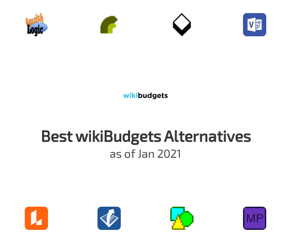 Best wikiBudgets Alternatives