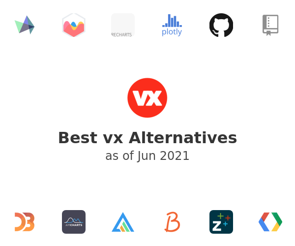 Best vx Alternatives