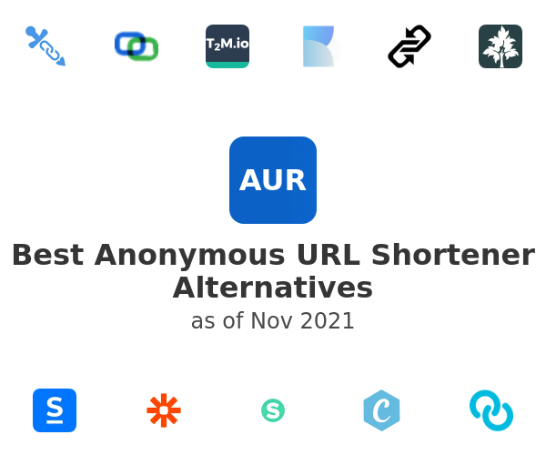 Best Anonymous URL Shortener Alternatives