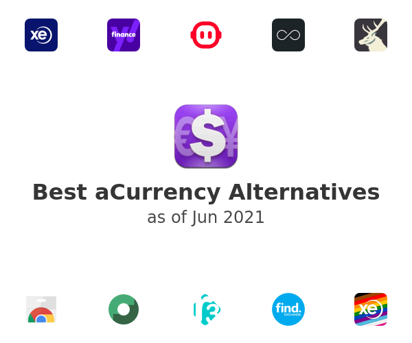 Best aCurrency Alternatives