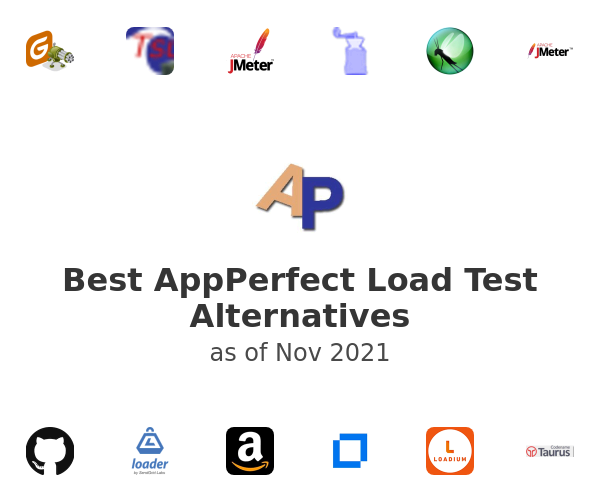 Best AppPerfect Load Test Alternatives