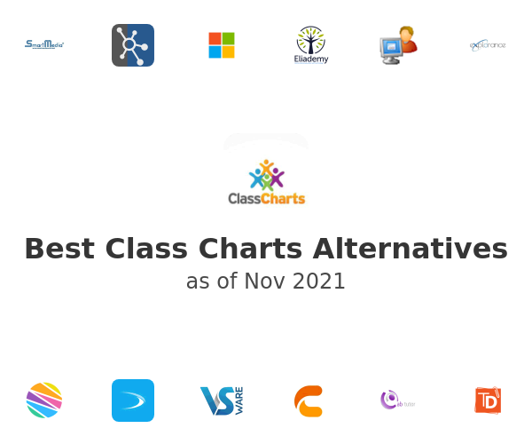 Best Class Charts Alternatives