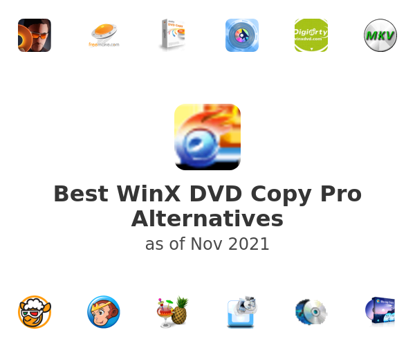 Best WinX DVD Copy Pro Alternatives