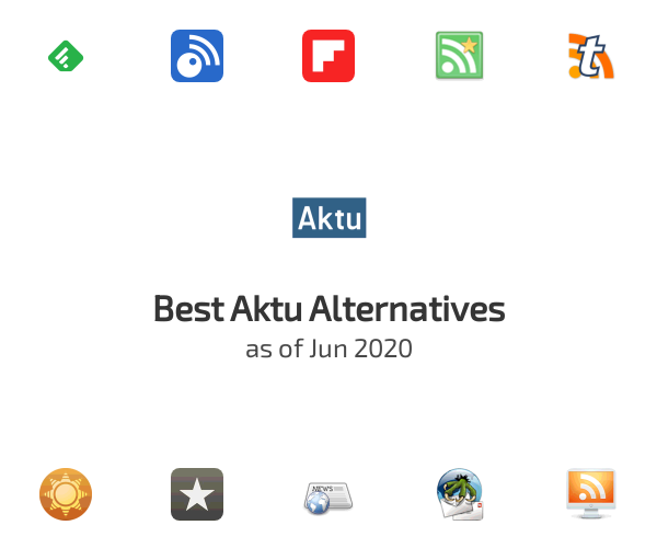 Best Aktu Alternatives