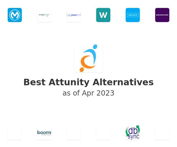 Best Attunity Alternatives