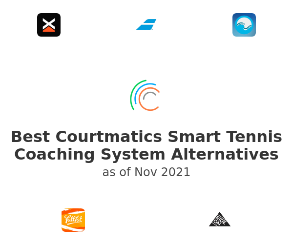 Best Courtmatics Smart Tennis Coaching System Alternatives