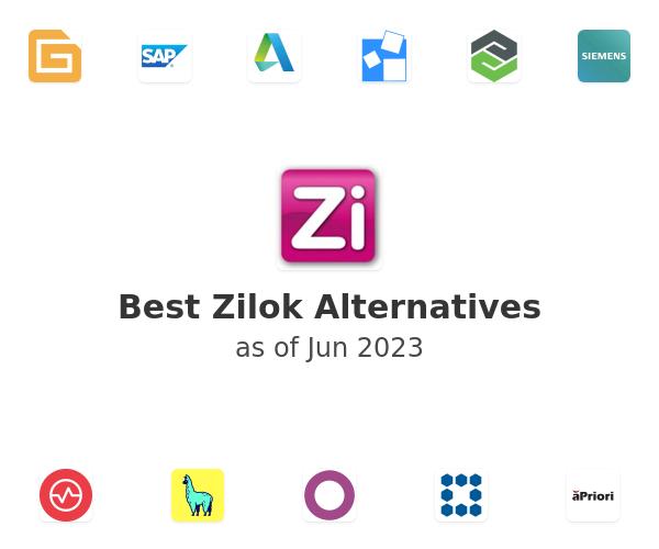 Best Zilok Alternatives