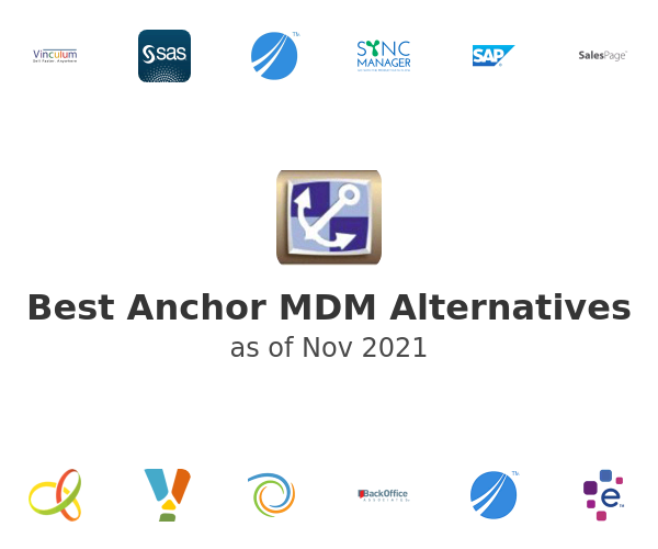 Best Anchor MDM Alternatives