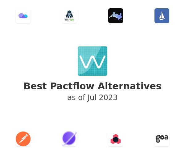 Best Pactflow Alternatives