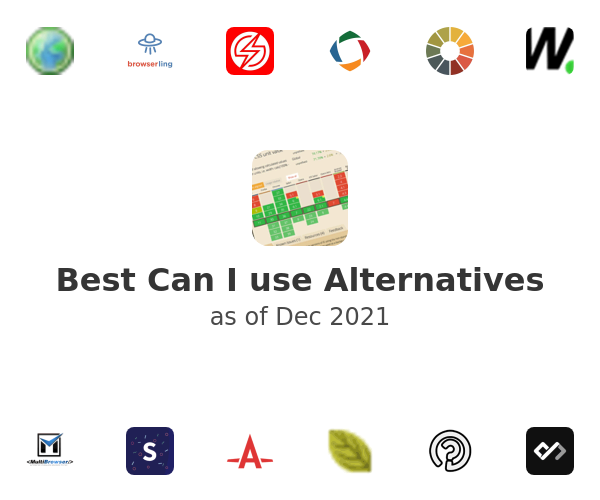 Best Can I use Alternatives