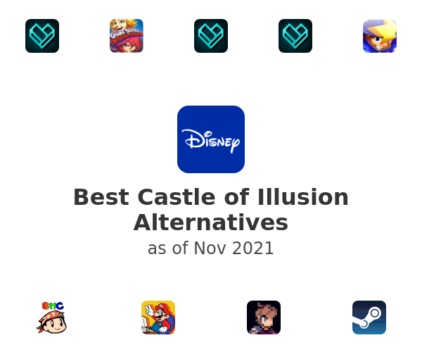 Best Castle of Illusion Alternatives