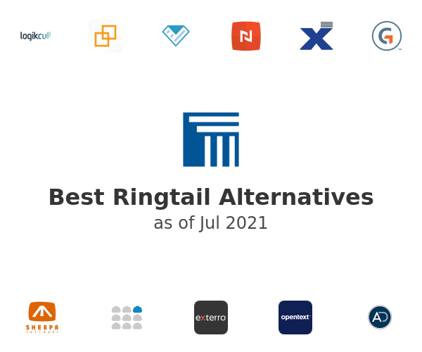 Best Ringtail Alternatives