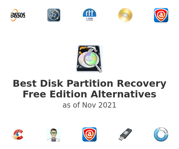 Best Disk Partition Recovery Free Edition Alternatives