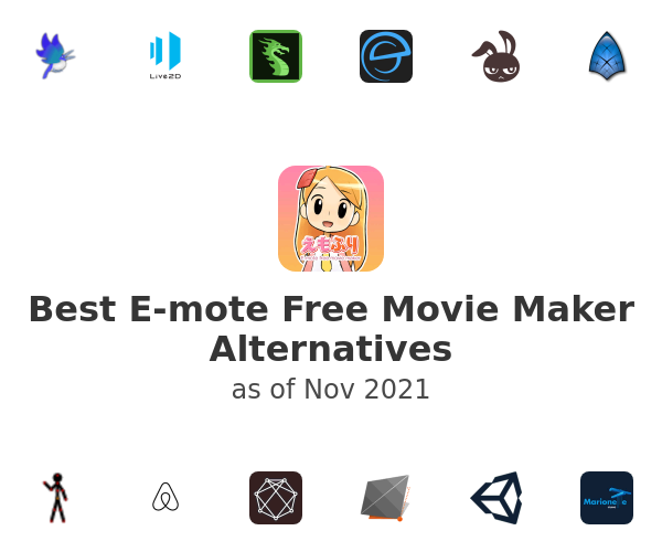 Best E-mote Free Movie Maker Alternatives