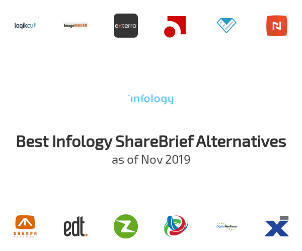 Best Infology ShareBrief Alternatives