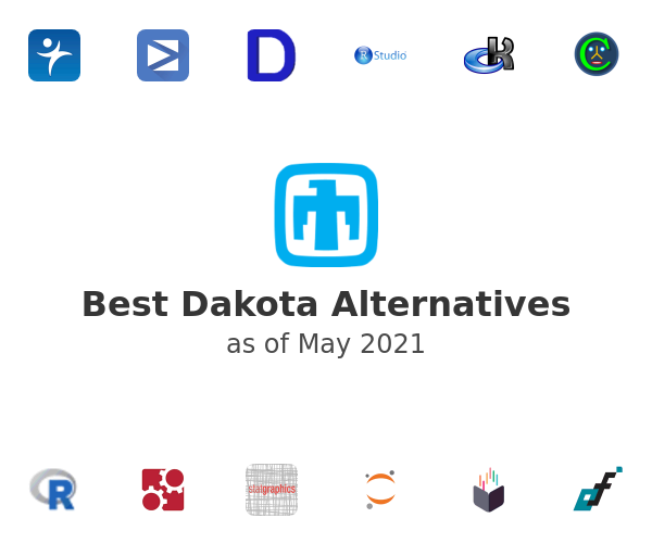 Best Dakota Alternatives