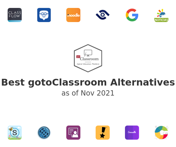 Best gotoClassroom Alternatives