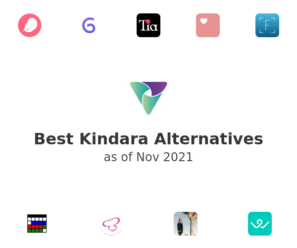 Best Kindara Alternatives