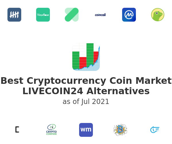 Best Cryptocurrency Coin Market LIVECOIN24 Alternatives