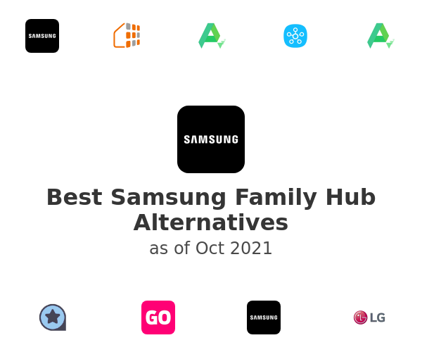 The 13 Best Samsung Family Hub Alternatives (2021)