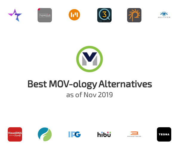 Best MOV-ology Alternatives