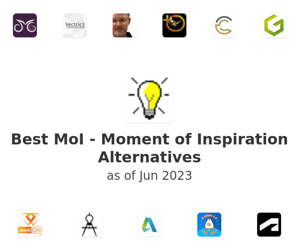 Best MoI - Moment of Inspiration Alternatives