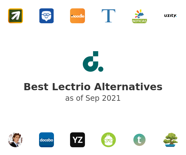 Best Lectrio Alternatives