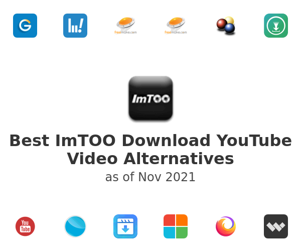 Best ImTOO Download YouTube Video Alternatives