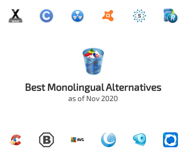 Best Monolingual Alternatives