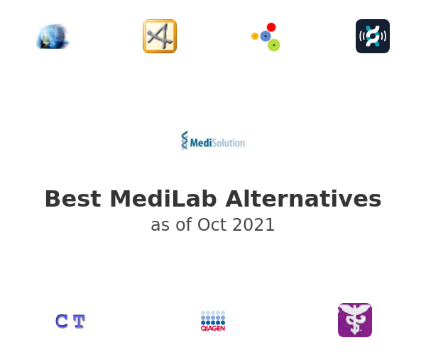 Best MediLab Alternatives