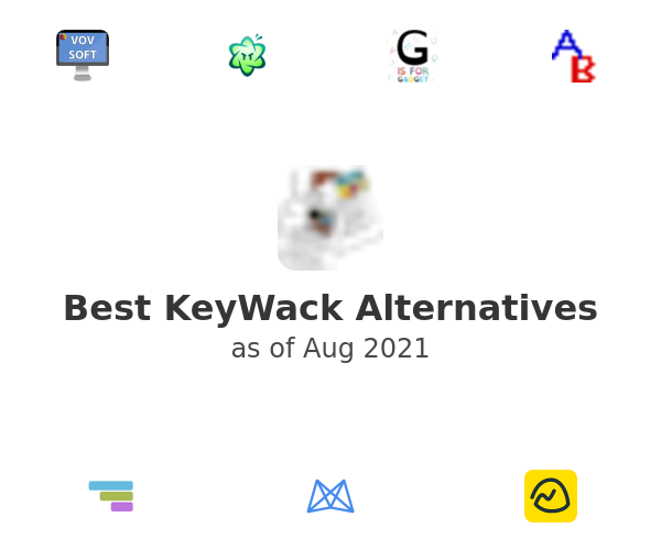 Best KeyWack Alternatives