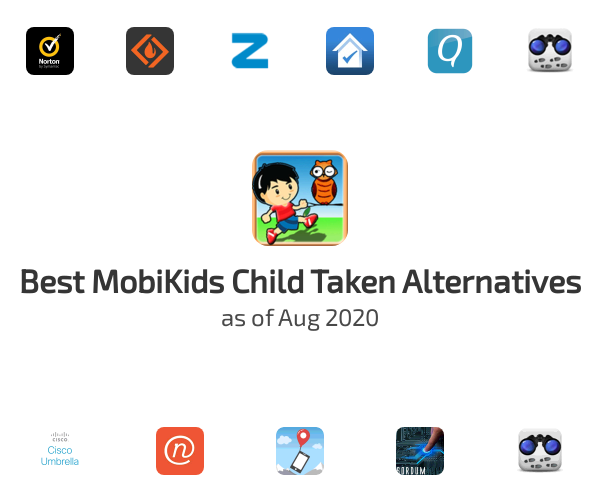 Best MobiKids Child Taken Alternatives