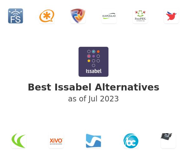 Best Issabel Alternatives